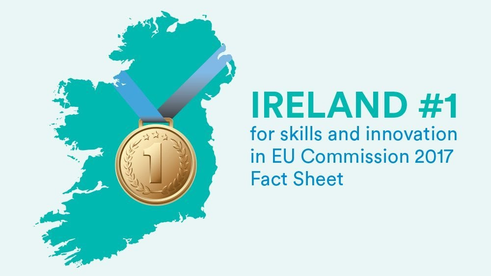 Ireland #1 for skills and innovation in EU Commission 2017 Fact Sheet